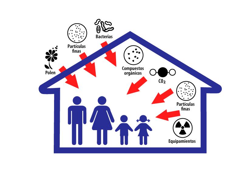 grafico-contaminacion-familia