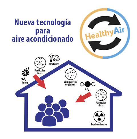 healthyair+grafico-contaminacion
